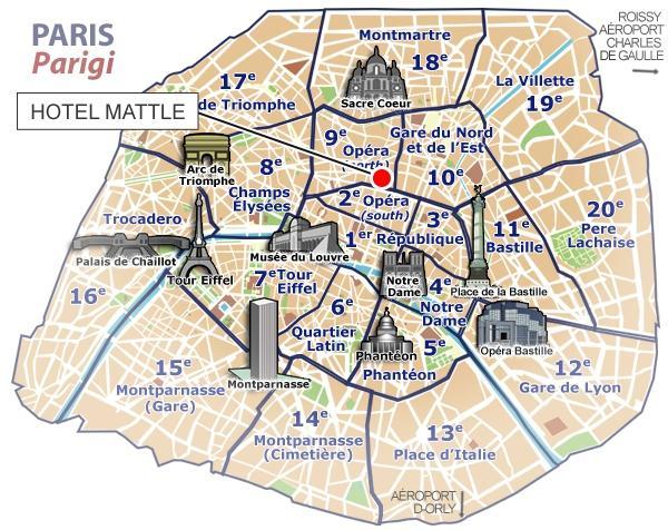 Metro line paris
